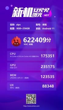 AnTuTu scores: MediaTek MT6893 (6 nm)
