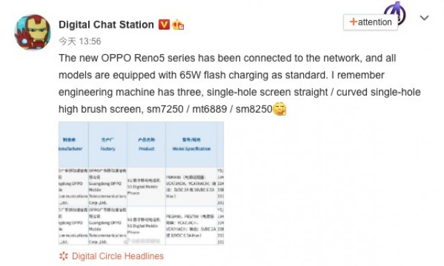 Digital Chat Station post (machine translated)