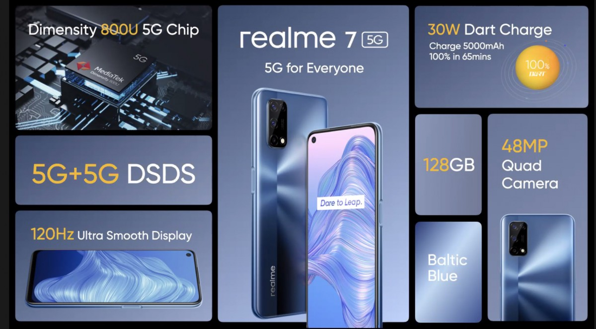 Realme 7 5G announced, the first Dimensity 800U powered phone in Europe