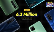 Realme sold more than 6.3 million phones during the Festive Days promo