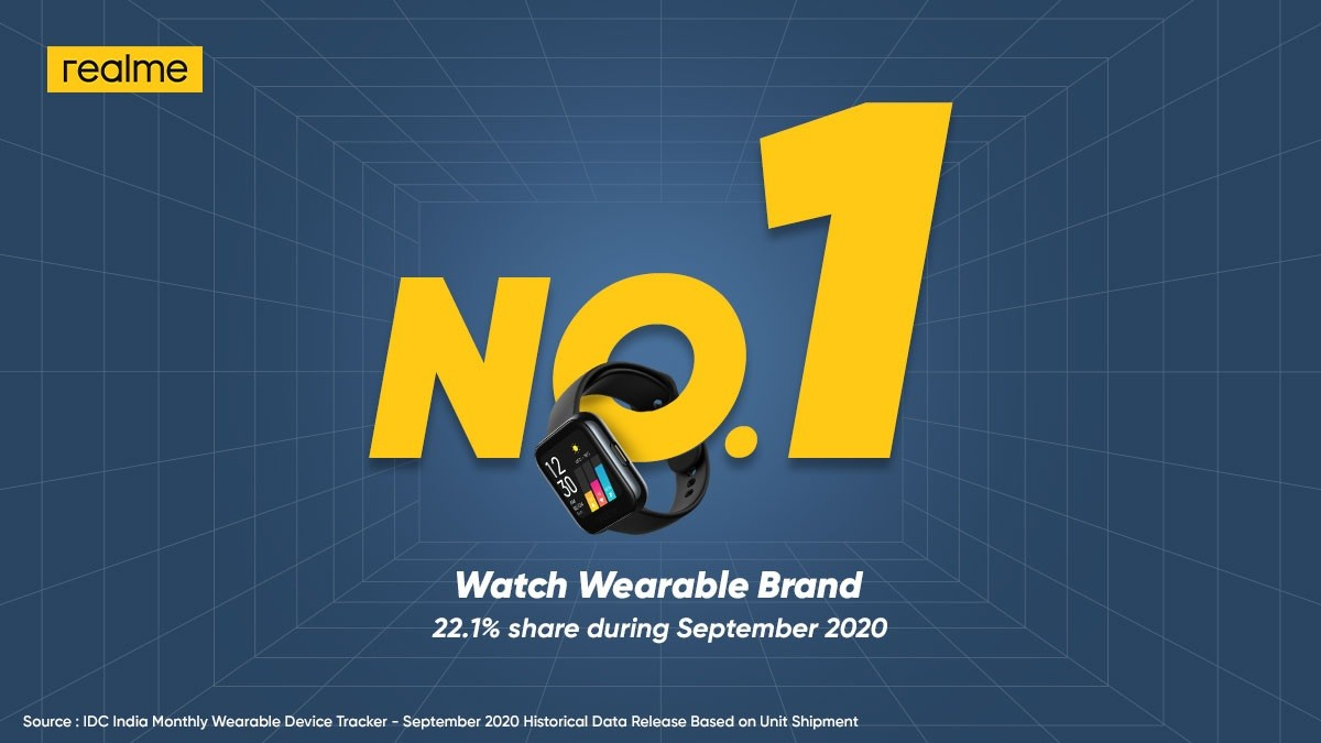 IDC: Realme Watch most shipped wearable in last two quarters, company topped segment in September 2020