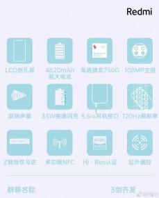 Redmi Note 9 Pro 5G key specs