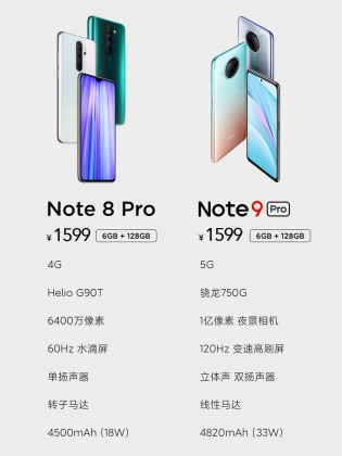 Old vs. new: Redmi Note 8 Pro vs. 9 Pro