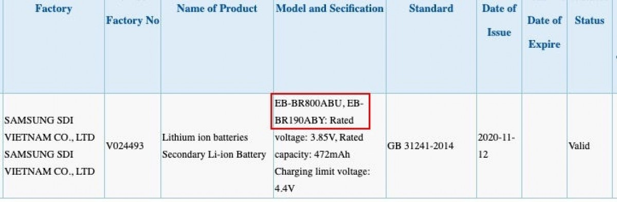 Samsung Galaxy Buds Beyond certified at 3C, battery capacity revealed