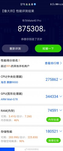 Master Lu benchmark results: Kirin 9000 (Mate 40 Pro)