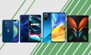 Weekly poll results: the ideal screen size keeps growing