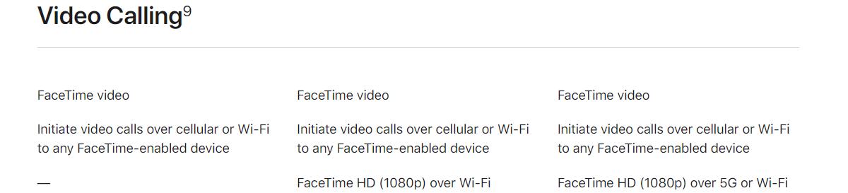 Bản cập nhật iOS 14.2 lặng lẽ bổ sung hỗ trợ FaceTime 1080p cho iPhone 8 và mới hơn