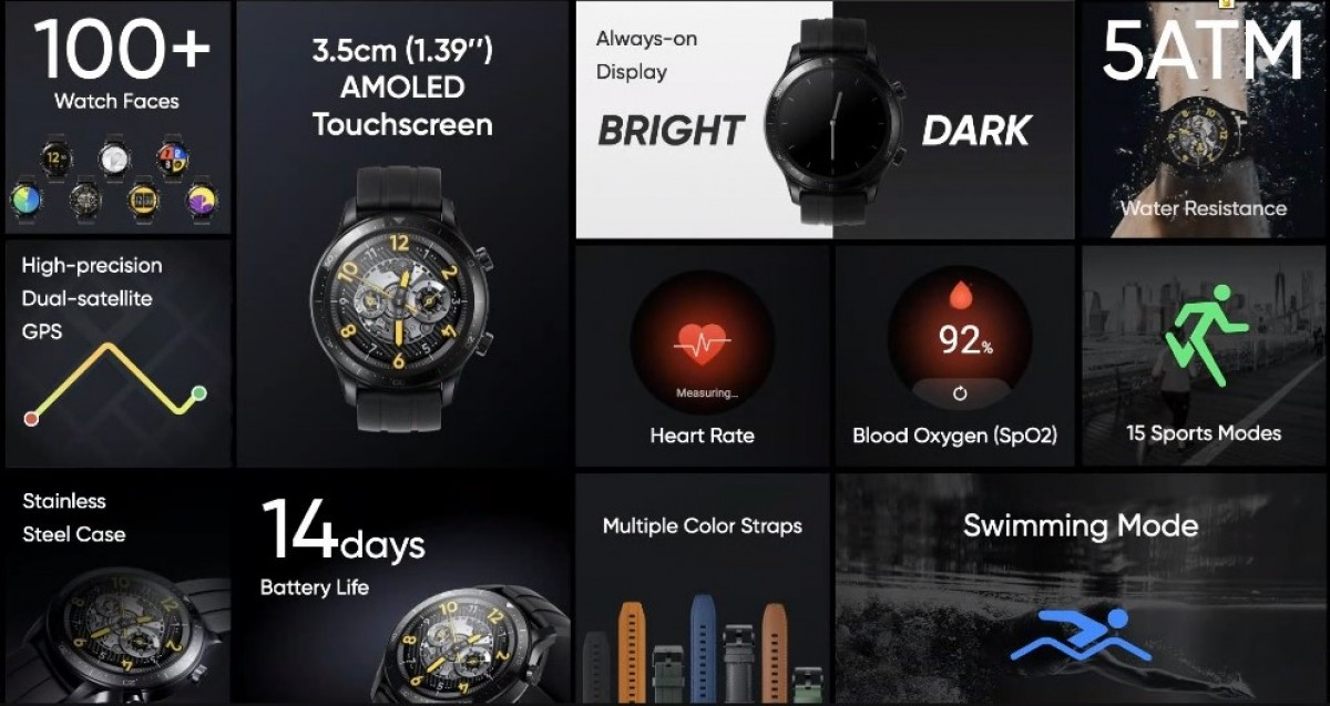 Realme announces Watch S Pro, Watch S Master Edition, and Buds Air Pro Master Edition
