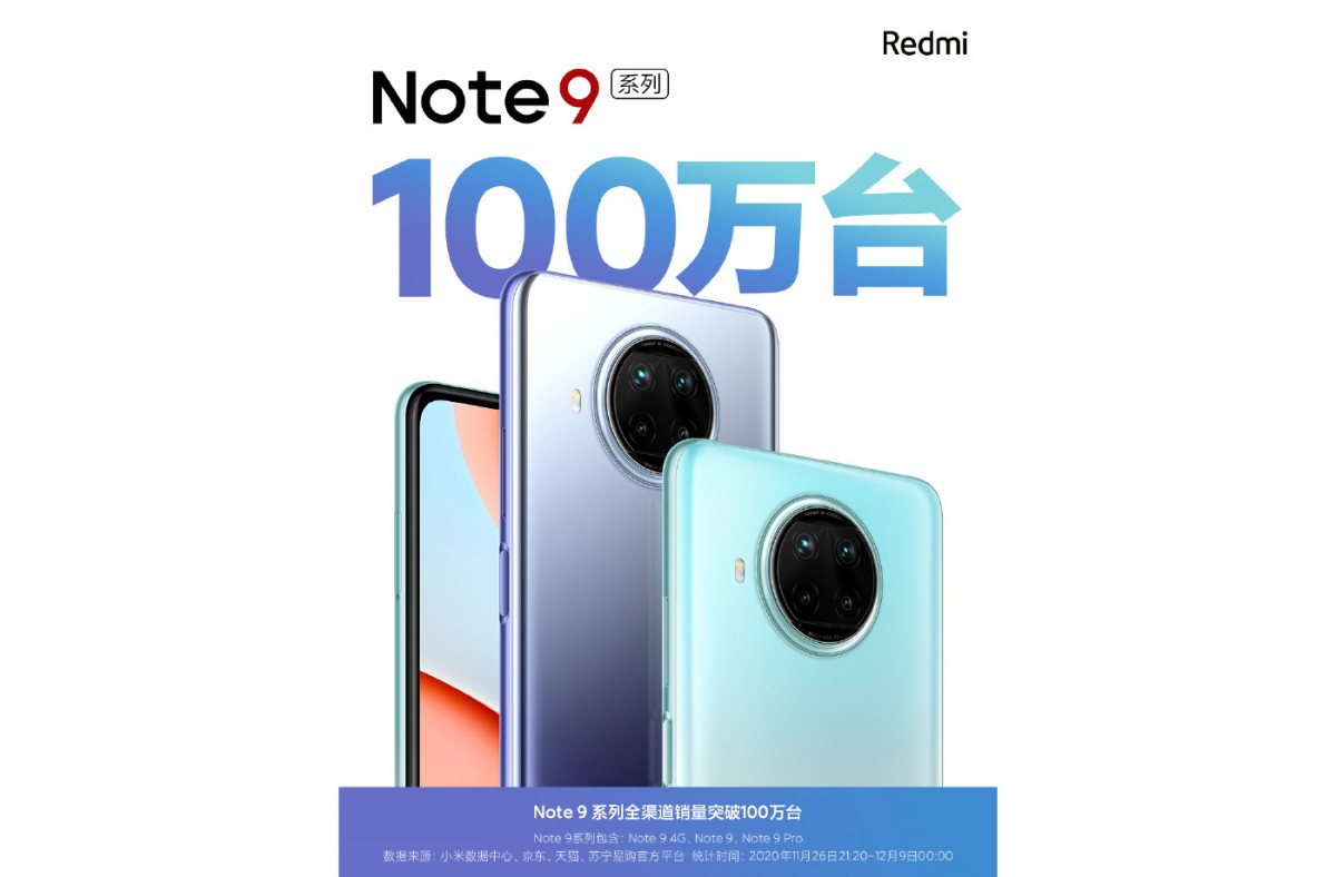 New Redmi Note 9 trio reaches one million units sold in less than two weeks