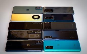 Best phones of 2020: The Winners