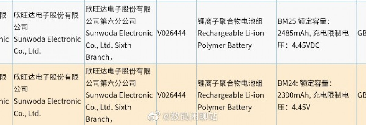 Xiaomi Mi 11 and 11 Pro back covers and battery capacities revealed