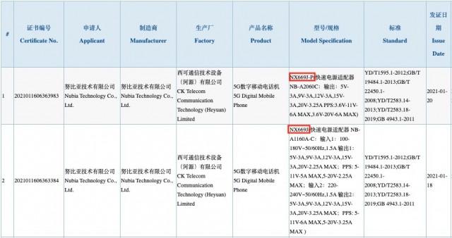 NX669J-P and NX669J listings on 3C