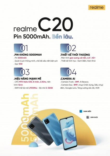 Realme C12 gets a new version as C20 leaks extensively ...