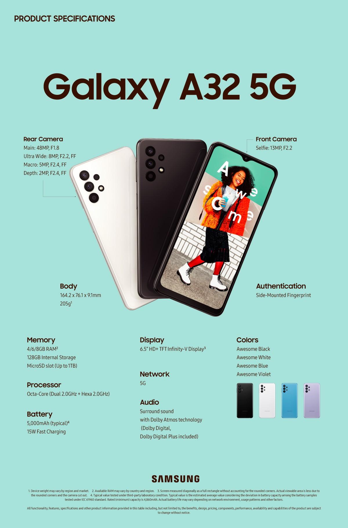 Samsung Galaxy A32 5G dévoilé: son téléphone 5G le moins cher à partir de 280 €