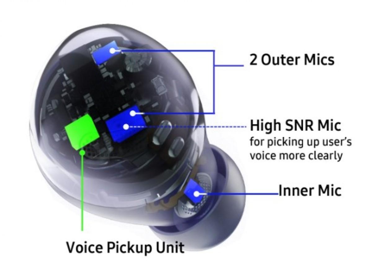 Samsung Galaxy Buds Pro được công bố với chất lượng cuộc gọi được cải thiện