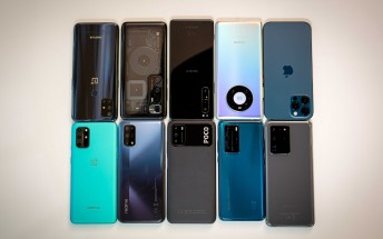 TrendForce: Smartphone production decreased 11% in 2020