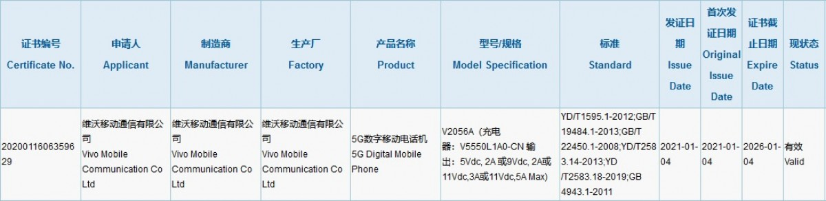 vivo X60 Pro+ gets 3C certified with 55W charging