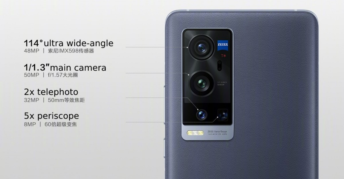 Weekly poll: can vivo X60 Pro+'s flagship chipset and camera convince you to buy one?