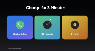 The 5,000 mAh battery needs 65 minutes for a full charge, around 25 minutes for a 50% charge
