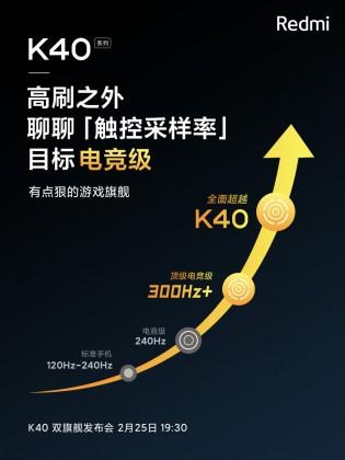 Redmi K40: higher than 300 Hz touch sampling rate
