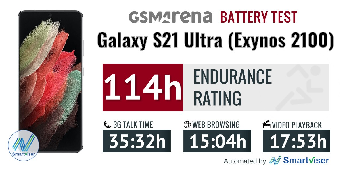 Exynos 2100 vs Snapdragon 888: Battery testing the Samsung Galaxy S21 Ultra versions