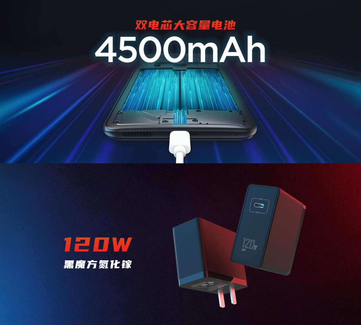 nubia Red Magic 6 will charge from 0 to 50% in 5 minutes