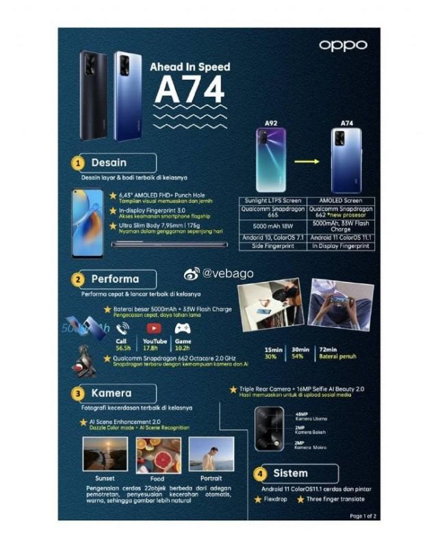 Affiche de fuite d'Oppo A74