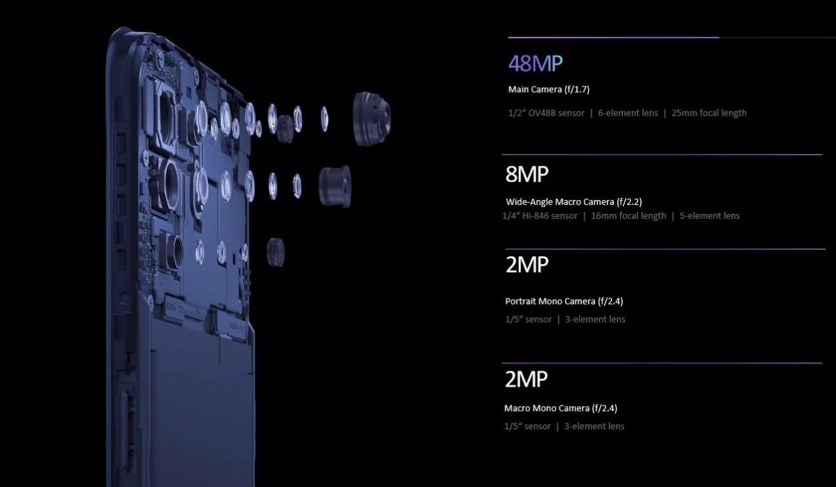 Se anuncia la serie Oppo F19 Pro con chipset Dimensity 800U y carga de 50W
