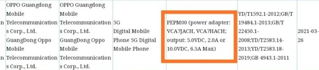 Oppo Reno 6 specs and features