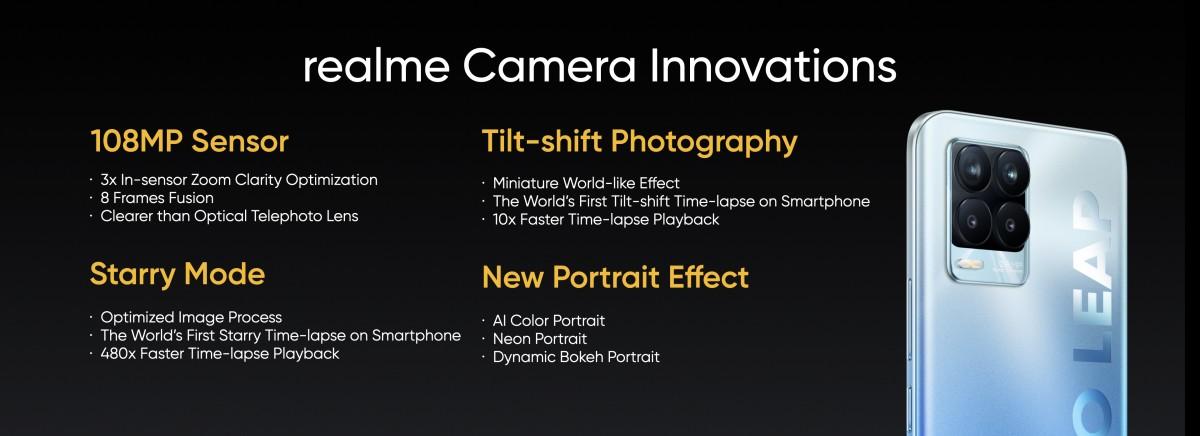 Realme details 108MP camera