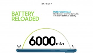 Galaxy M12: 6,000 mAh battery (15W charging)