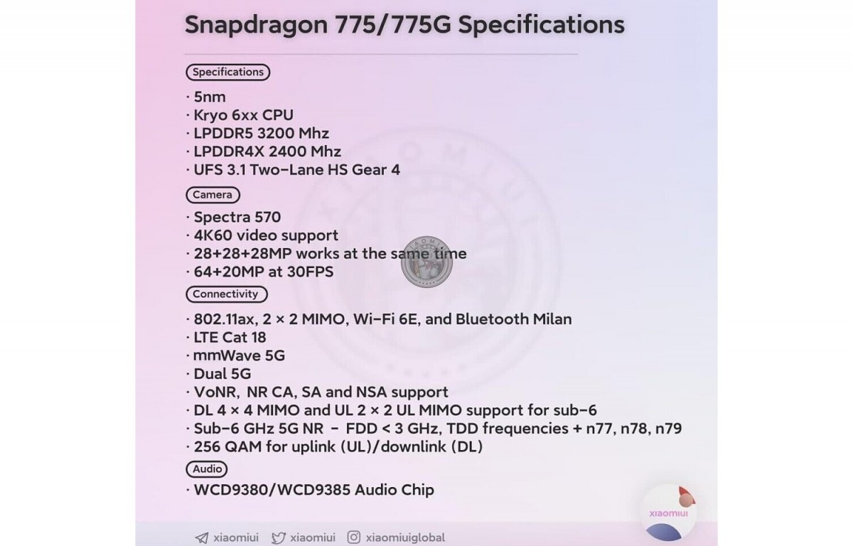 Qualcomm Snapdragon 775 details leak