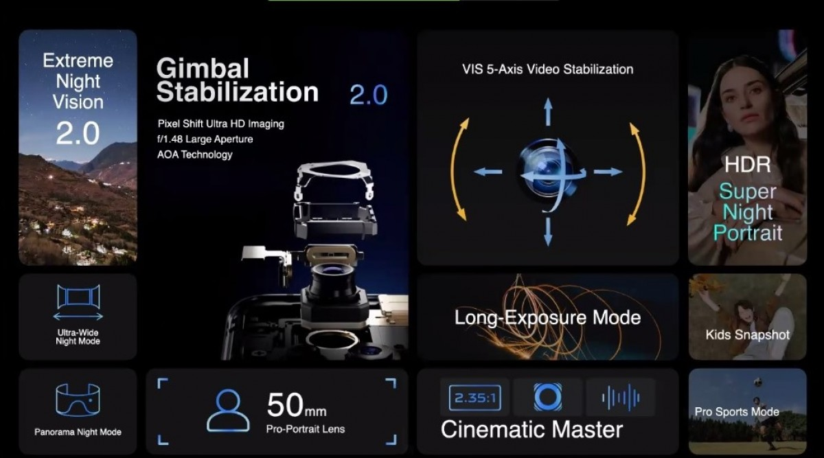 Vivo X60 Pro + Hindistan'a geliyor ve X60 ve X60 Pro 20'den fazla uluslararası pazarda piyasaya sürüldü