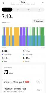 Sleep tracking data