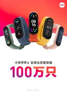 Xiaomi shipped over 1 million Mi Smart Band 6 units globally