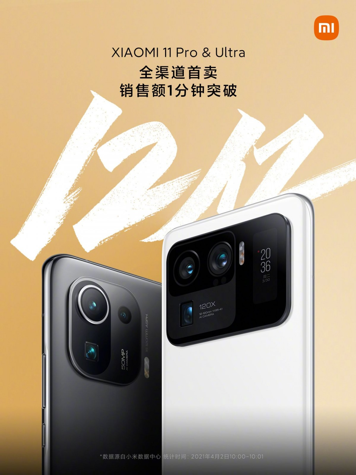 Xiaomi Mi 11 Ultra and Mi 11 Pro generate CNY 1.2b in a minute