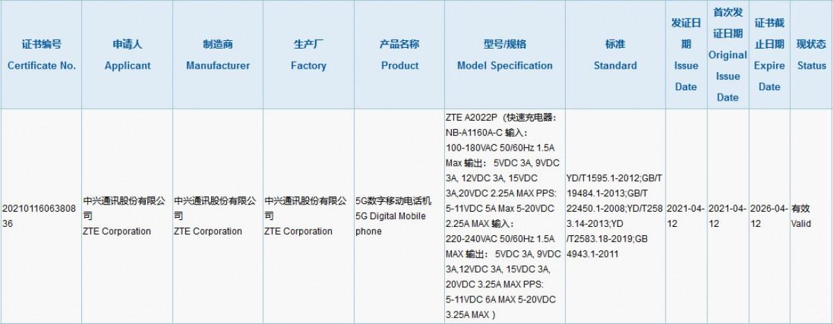 ZTE Axon 30 Ultra obtém certificação 3C com carregador de 66W