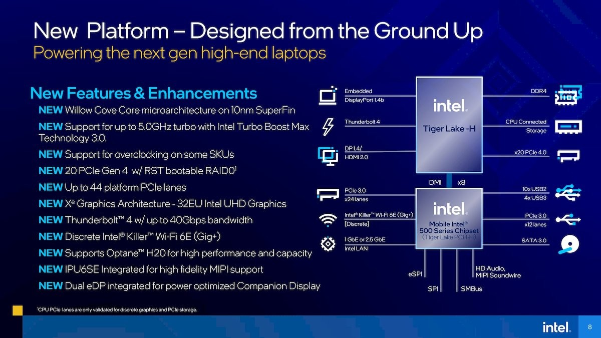 Intel introduces new Tiger Lake-H: 6 and 8-core 45W 10 nm processors for high end laptops