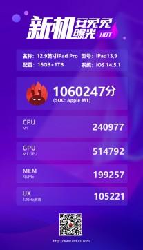 AnTuTu results: iPad Pro 12.9 (2021) (16 GB/1 TB)