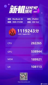 AnTuTu results: MacBook Air (8/512 GB)