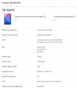 Lenovo Tab M10 5G on the Google Play Console