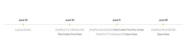 OnePlus Nord CE launch timeline