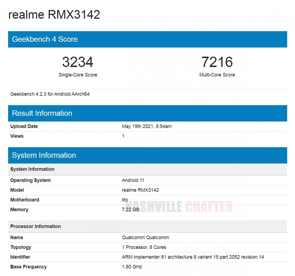 Oppo K9 5G might escape China under the Realme brand