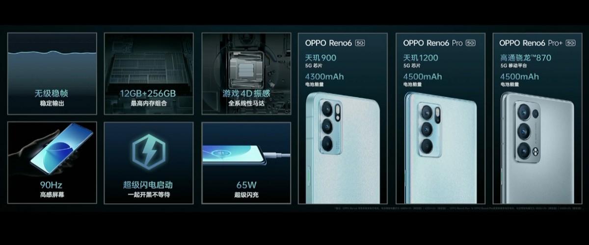 La serie Oppo Reno6 arriva con schermi a 90 Hz e ricarica a 65 W.