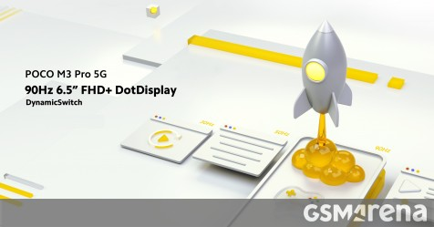 Poco M3 Pro 5G's display and battery detailed ahead of launch