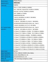 Realme RMX3261 design and specs