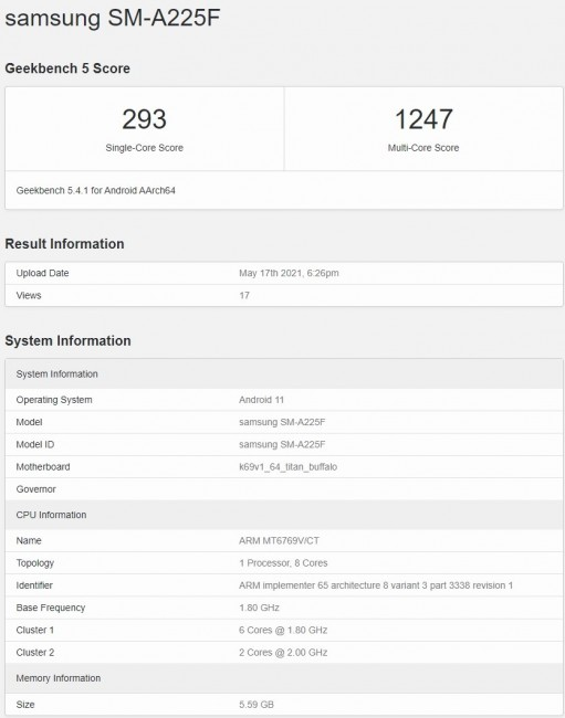 Samsung Galaxy A22 4G pops up on Geekbench with key specs, bags FCC certification