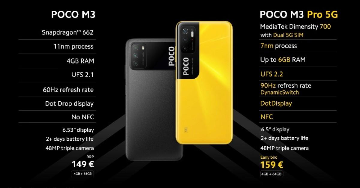 Encuesta semanal: ¿Puede el bajo precio del Poco M3 Pro 5G tentarlo a comprar uno?
