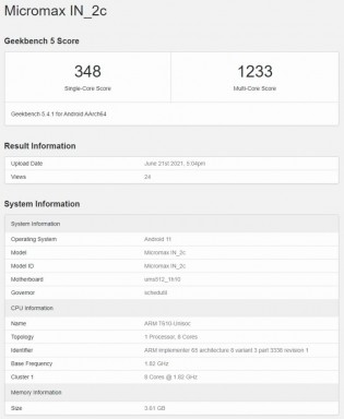 Geekbench 5 scores: Micromax In 2c