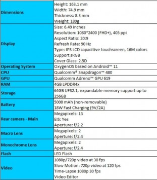 OnePlus Nord N200 5G specs